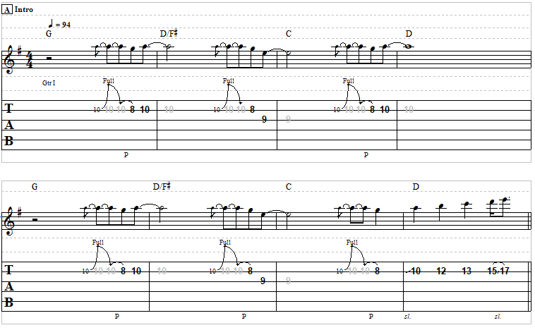 Clapton wonderful tonight chords eric ERIC CLAPTON